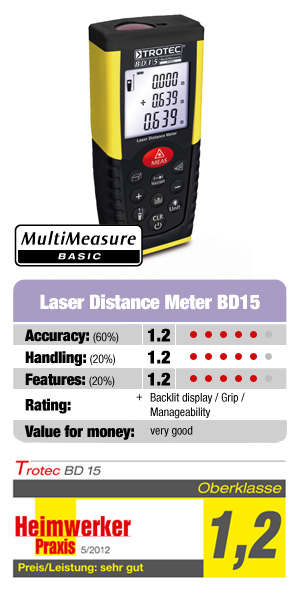 Trotec Laser distance Meter high quality