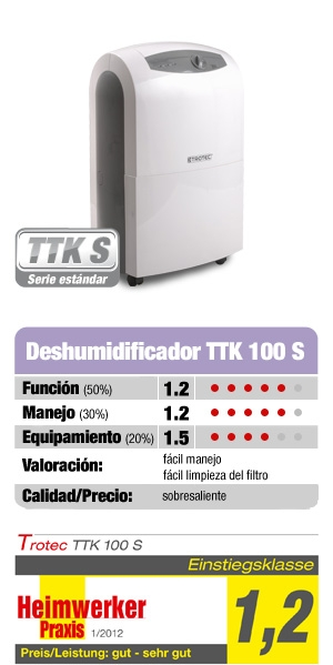 Nuestro deshumidificador compacto TTK 100 S