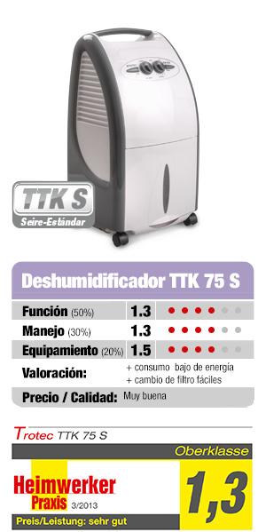 VIEW_tro_blog_banner_ttk75s_test_es_1