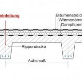 Skizze des Einsatzgebiets