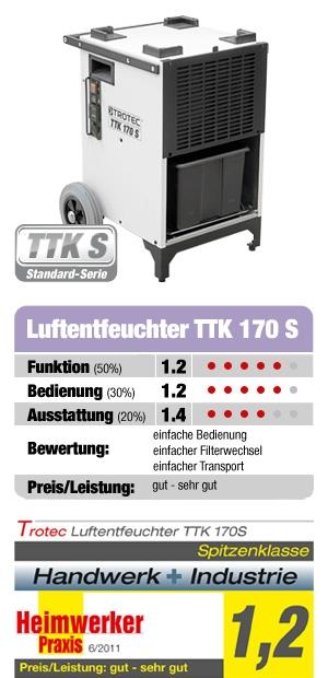 Der Luftentfeuchter TTK 170 S im Test der Heimwerker Praxis
