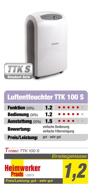 Der Luftentfeuchter TTK 100 S