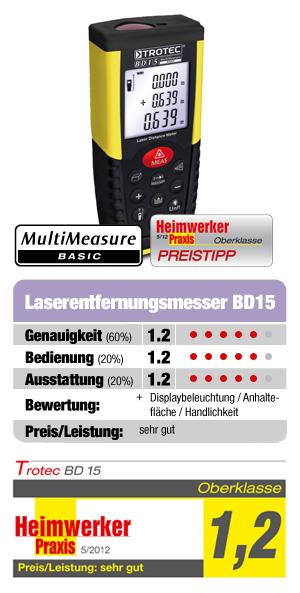BD15 Entfernungsmesser Heimwerker Praxis Test