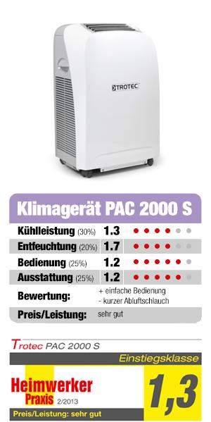 tro_blog_heimwerkertest_pac2000_de